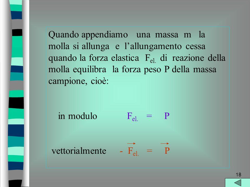 Quando appendiamo una massa m la molla si allunga e l'allungamento cessa quando la forza elastica Fel. di reazione della molla equilibra la forza peso P della massa campione, cioè:
