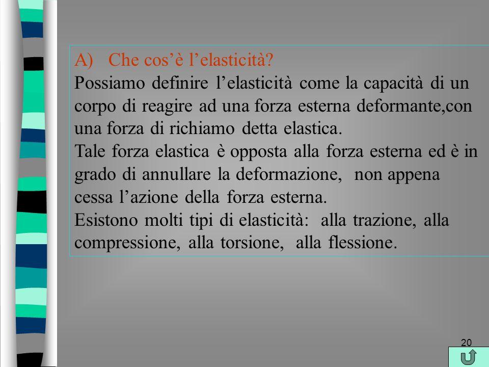 A) Che cos'è l'elasticità