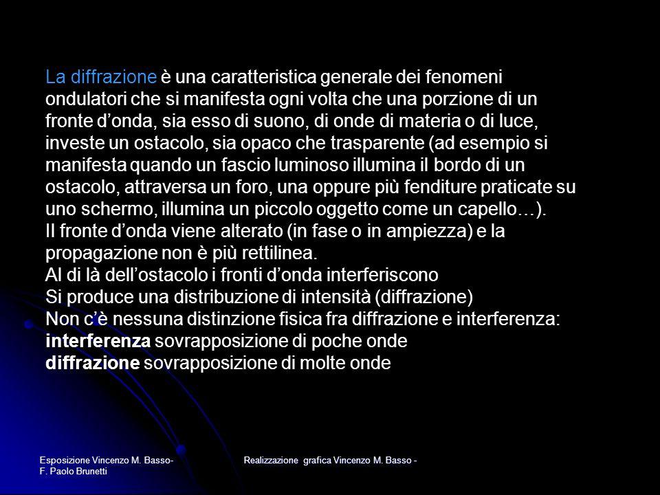 Realizzazione grafica Vincenzo M. Basso -