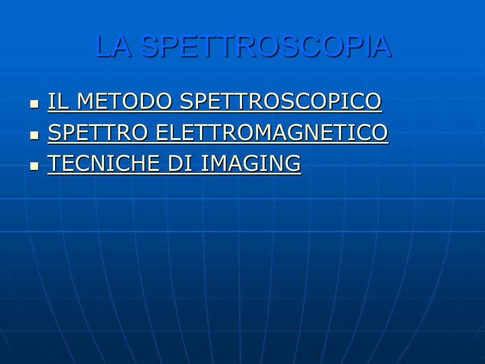 LA SPETTROSCOPIA IL METODO SPETTROSCOPICO SPETTRO ELETTROMAGNETICO