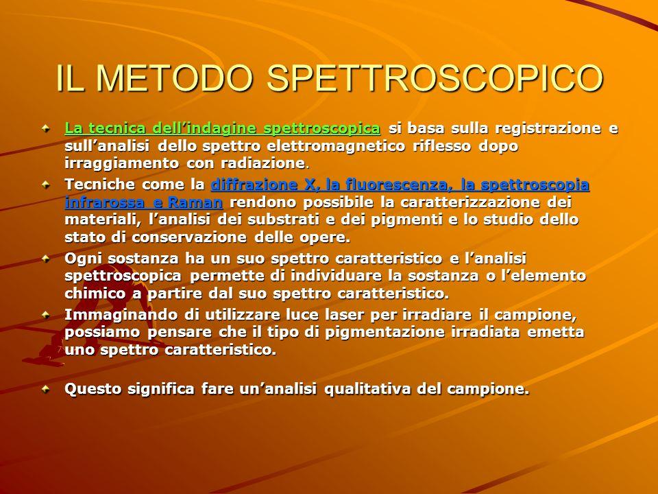 IL METODO SPETTROSCOPICO
