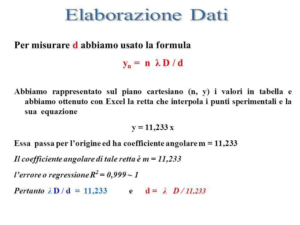 Elaborazione Dati Per misurare d abbiamo usato la formula