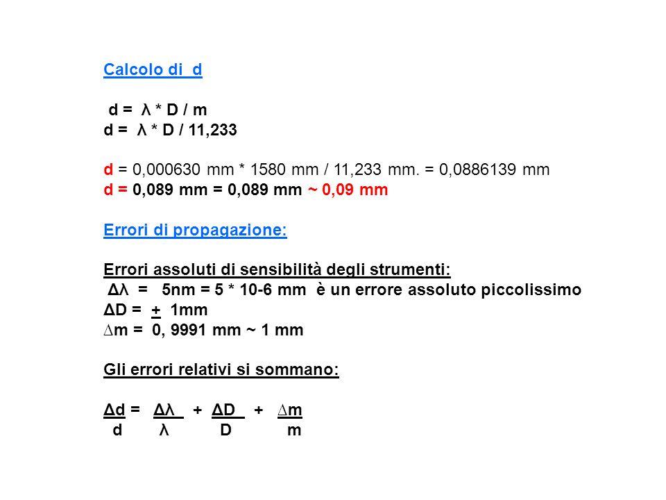 Calcolo di d d = λ * D / m d = λ * D / 11,233. d = 0,000630 mm * 1580 mm / 11,233 mm. = 0,0886139 mm d = 0,089 mm = 0,089 mm ~ 0,09 mm.