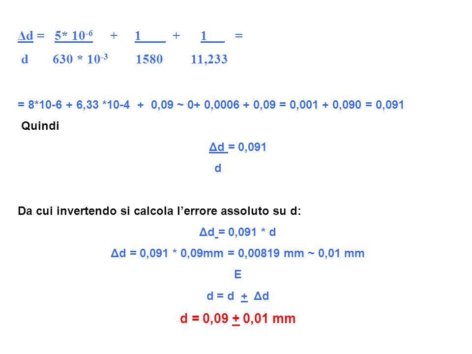 Δd = 5* 10-6 + 1 + 1 = d 630 * 10-3 1580 11,233.