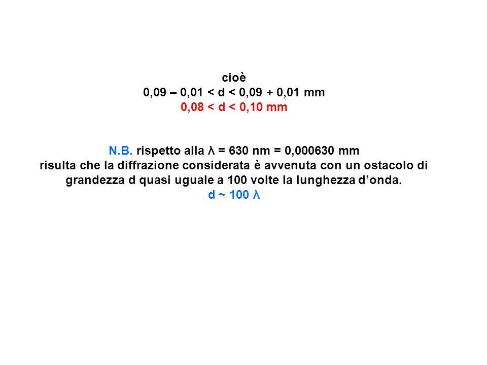 N.B. rispetto alla λ = 630 nm = 0,000630 mm