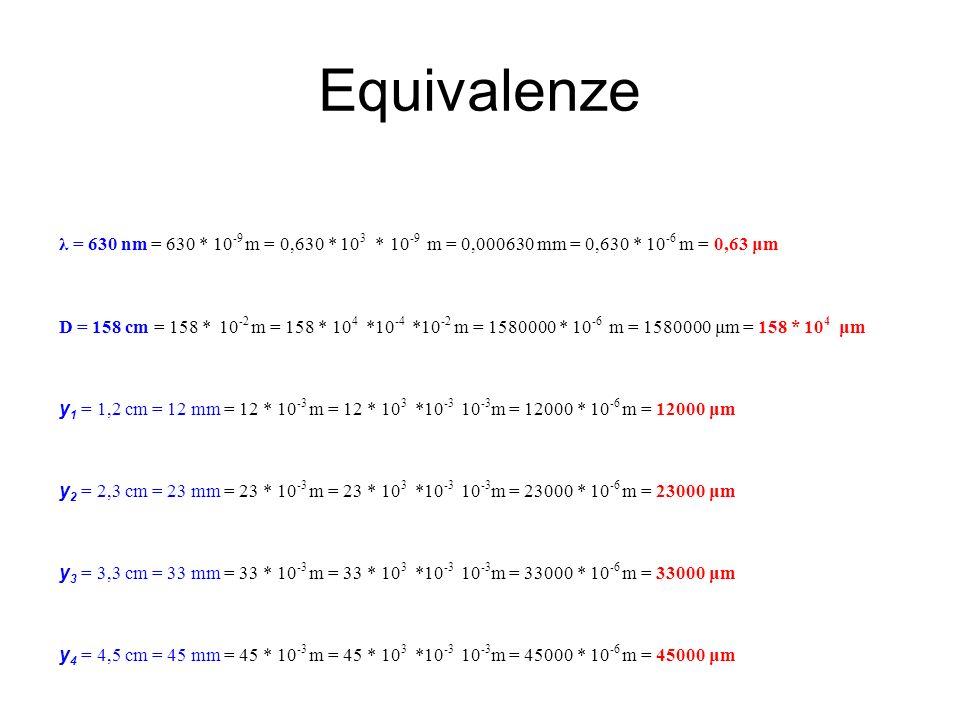 Equivalenze λ = 630 nm = 630 * 10-9 m = 0,630 * 103 * 10-9 m = 0,000630 mm = 0,630 * 10-6 m = 0,63 μm.