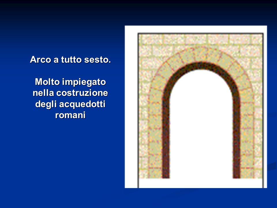 Molto impiegato nella costruzione degli acquedotti romani