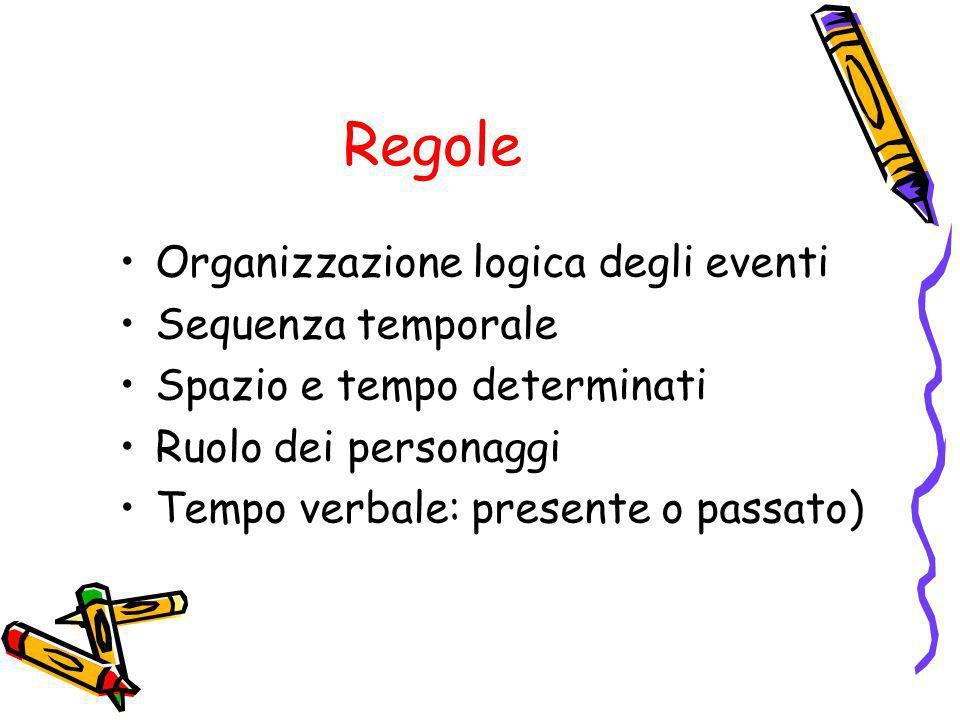 Regole Organizzazione logica degli eventi Sequenza temporale