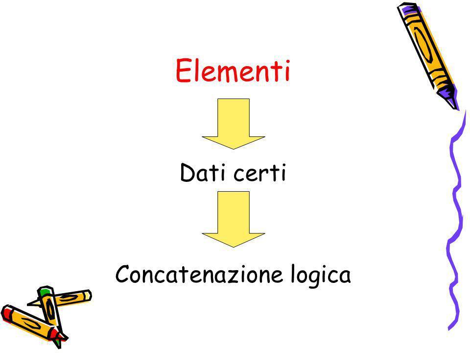 Concatenazione logica