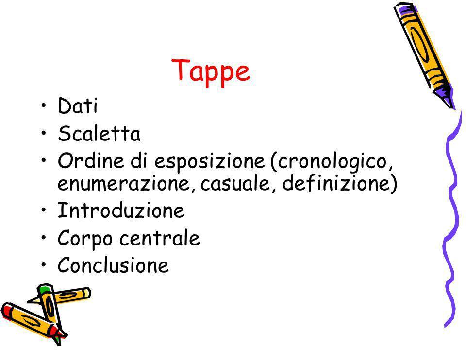 Tappe Dati. Scaletta. Ordine di esposizione (cronologico, enumerazione, casuale, definizione) Introduzione.