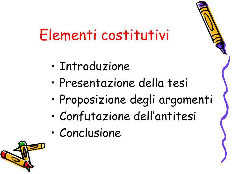 Elementi costitutivi Introduzione Presentazione della tesi