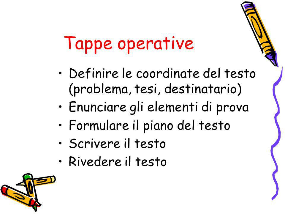 Tappe operative Definire le coordinate del testo (problema, tesi, destinatario) Enunciare gli elementi di prova.