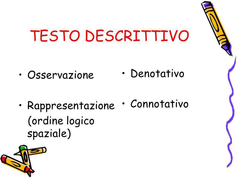 TESTO DESCRITTIVO Denotativo Osservazione Connotativo Rappresentazione