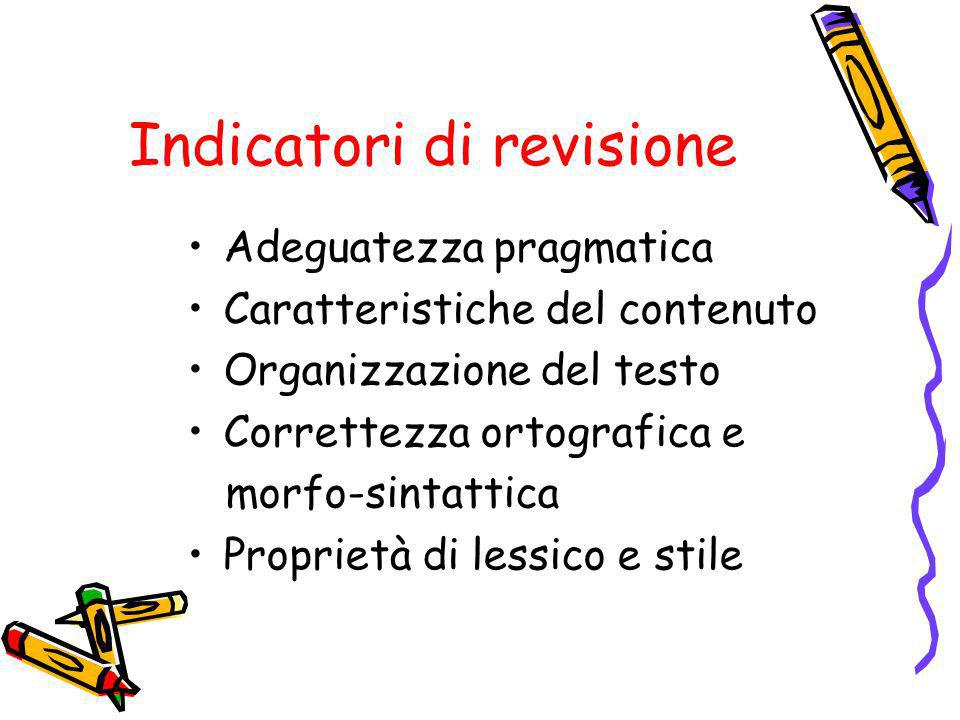 Indicatori di revisione