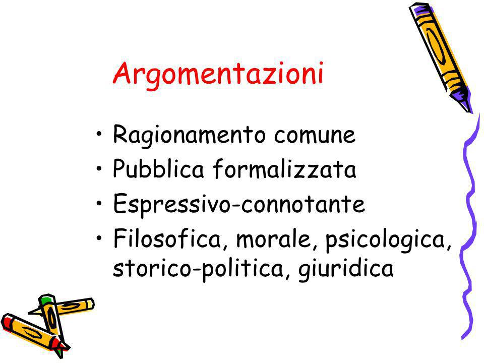 Argomentazioni Ragionamento comune Pubblica formalizzata