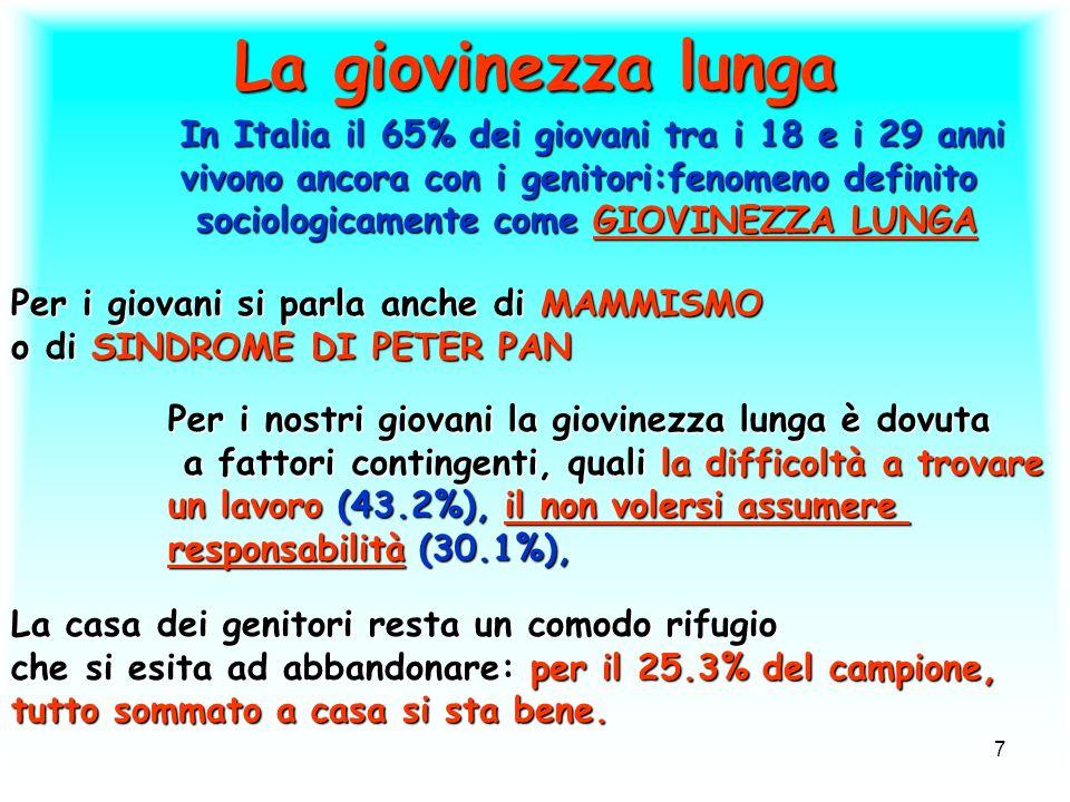 La giovinezza lunga In Italia il 65% dei giovani tra i 18 e i 29 anni