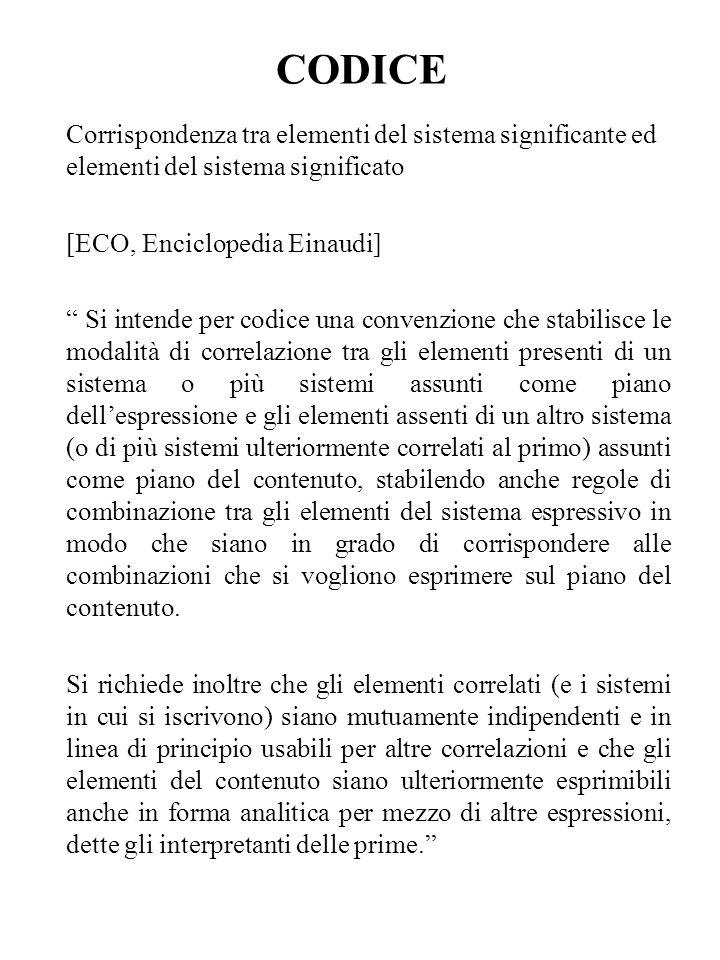 CODICE Corrispondenza tra elementi del sistema significante ed elementi del sistema significato.
