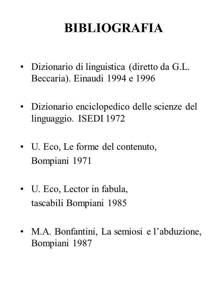 BIBLIOGRAFIA Dizionario di linguistica (diretto da G.L. Beccaria). Einaudi 1994 e 1996.