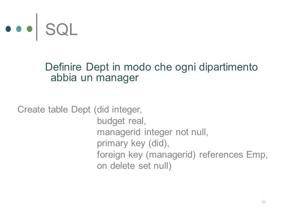 SQL Definire Dept in modo che ogni dipartimento abbia un manager