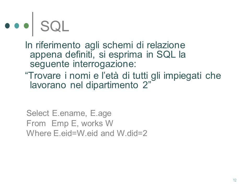SQL In riferimento agli schemi di relazione appena definiti, si esprima in SQL la seguente interrogazione: