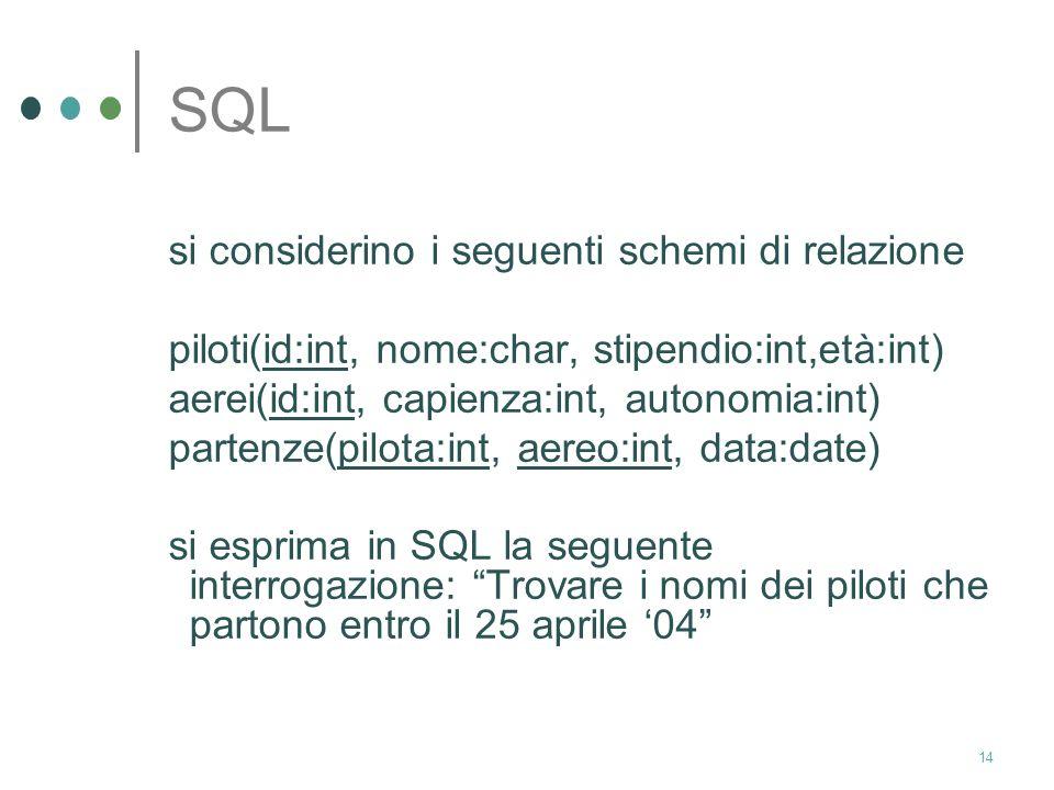 SQL si considerino i seguenti schemi di relazione