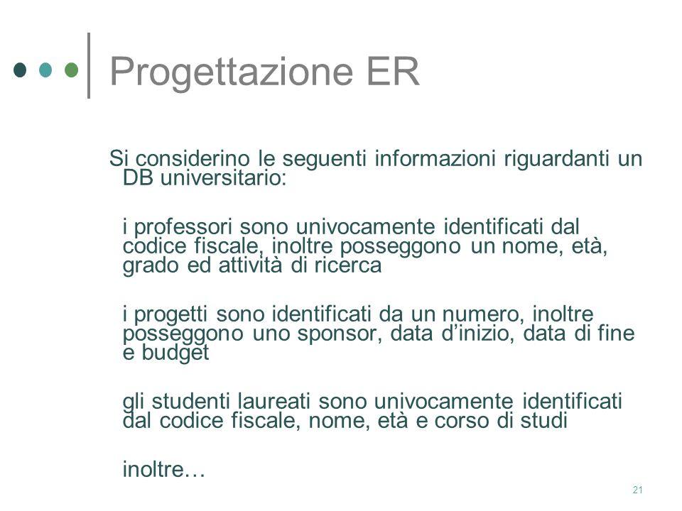 Progettazione ER Si considerino le seguenti informazioni riguardanti un DB universitario: