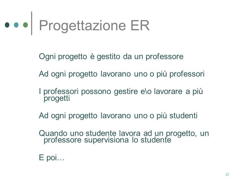 Progettazione ER Ogni progetto è gestito da un professore
