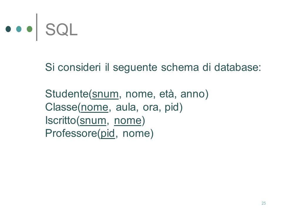 SQL Si consideri il seguente schema di database: