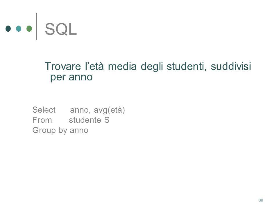SQL Trovare l'età media degli studenti, suddivisi per anno