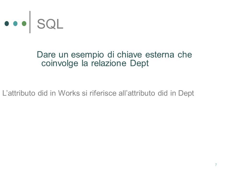 SQL Dare un esempio di chiave esterna che coinvolge la relazione Dept