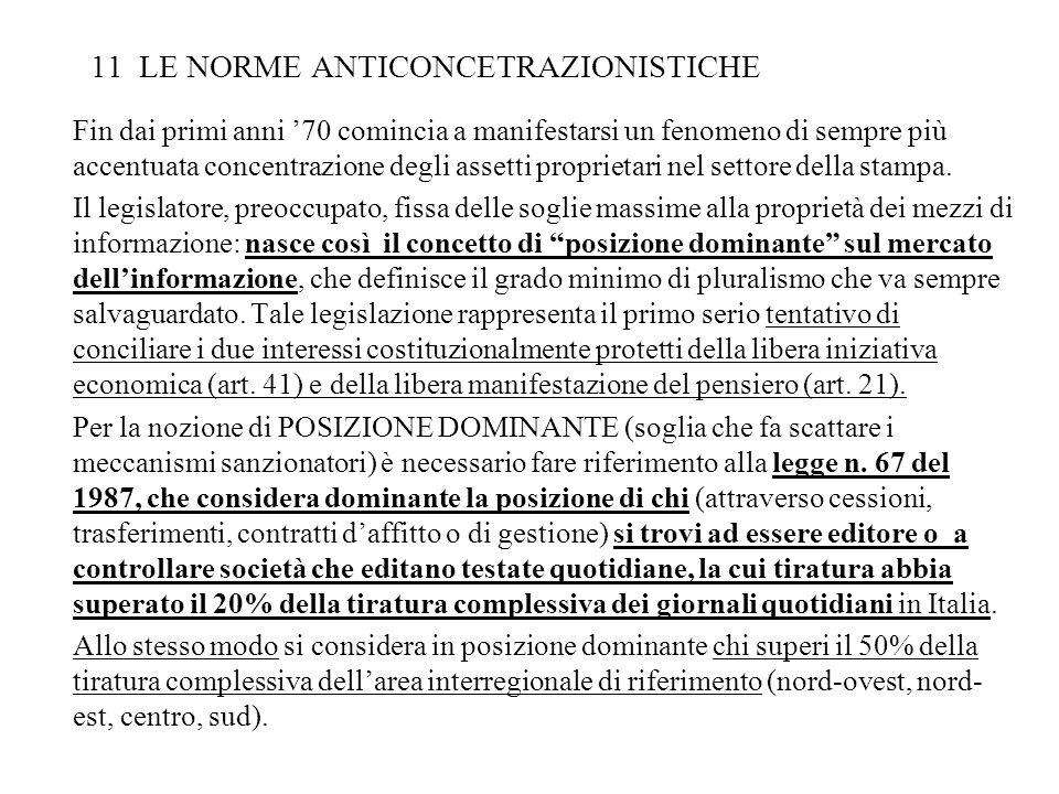 11 LE NORME ANTICONCETRAZIONISTICHE