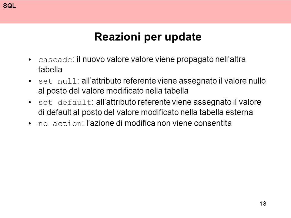 Reazioni per update cascade: il nuovo valore valore viene propagato nell'altra tabella.