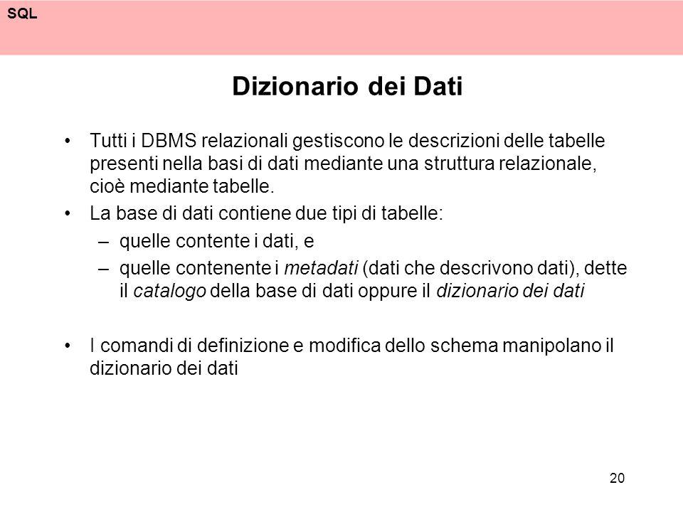 Dizionario dei Dati