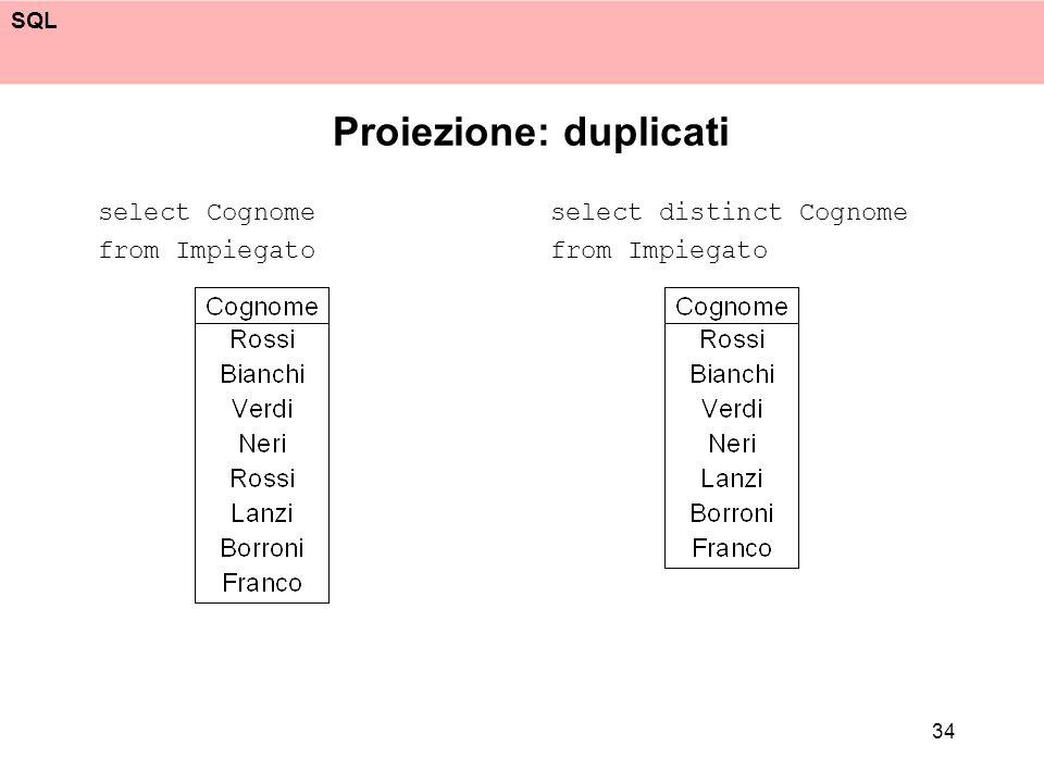 Proiezione: duplicati