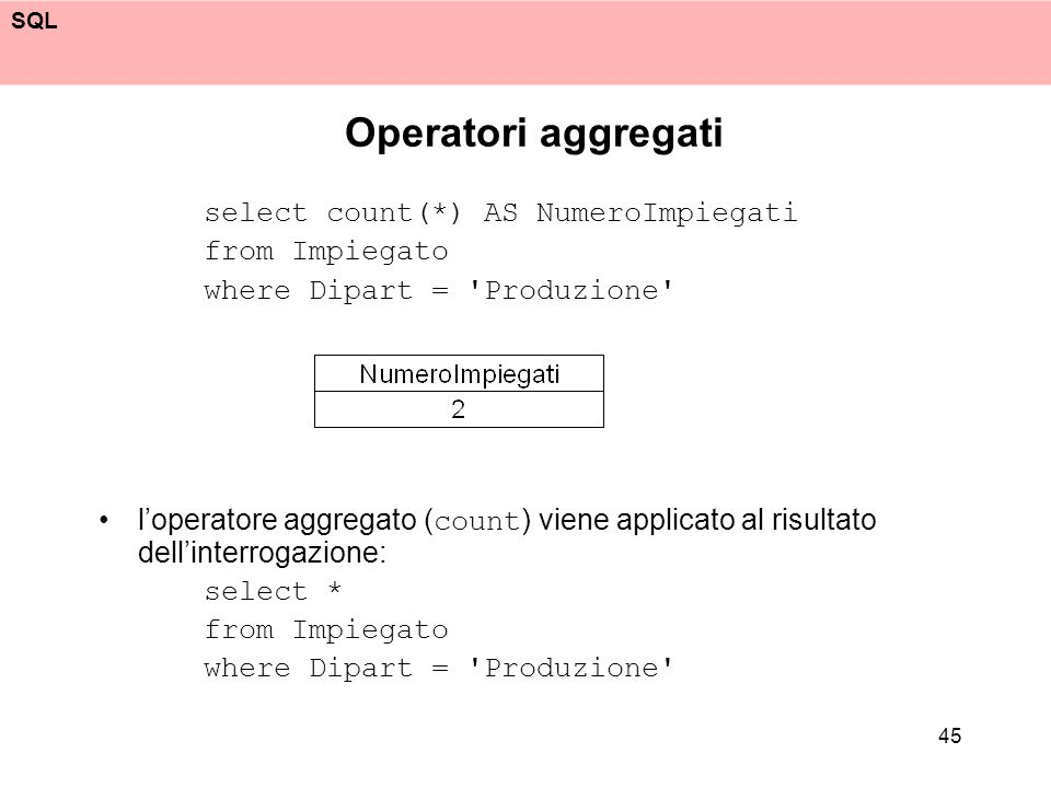 Operatori aggregati select count(*) AS NumeroImpiegati from Impiegato