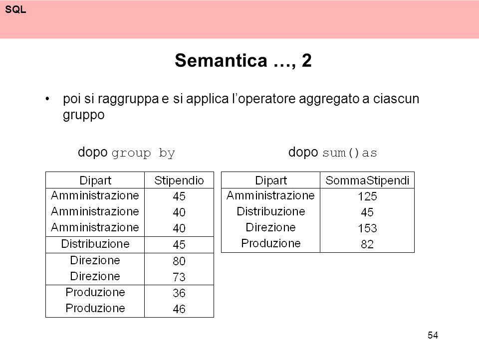 Semantica …, 2 poi si raggruppa e si applica l'operatore aggregato a ciascun gruppo.