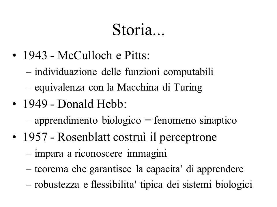 Storia... 1943 - McCulloch e Pitts: 1949 - Donald Hebb: