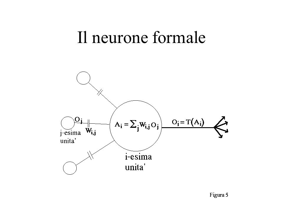 Il neurone formale