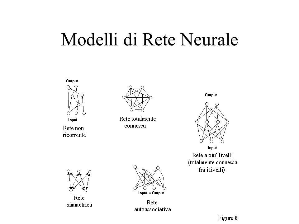 Modelli di Rete Neurale
