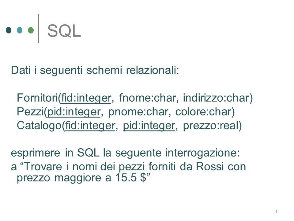 SQL Dati i seguenti schemi relazionali:
