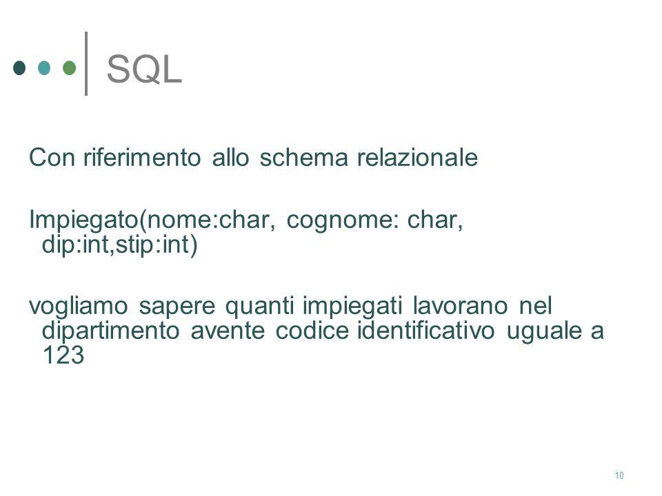 SQL Con riferimento allo schema relazionale