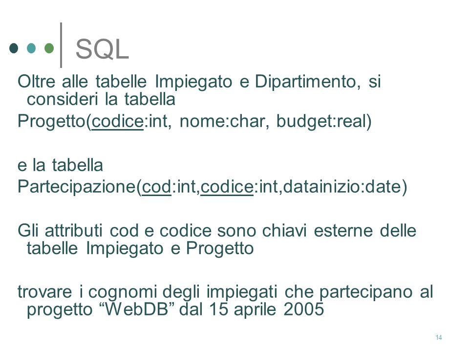 SQL Oltre alle tabelle Impiegato e Dipartimento, si consideri la tabella. Progetto(codice:int, nome:char, budget:real)