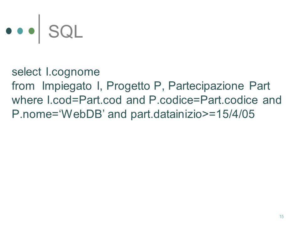 SQL select I.cognome from Impiegato I, Progetto P, Partecipazione Part