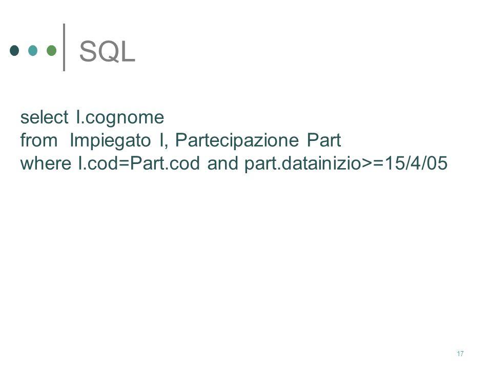 SQL select I.cognome from Impiegato I, Partecipazione Part