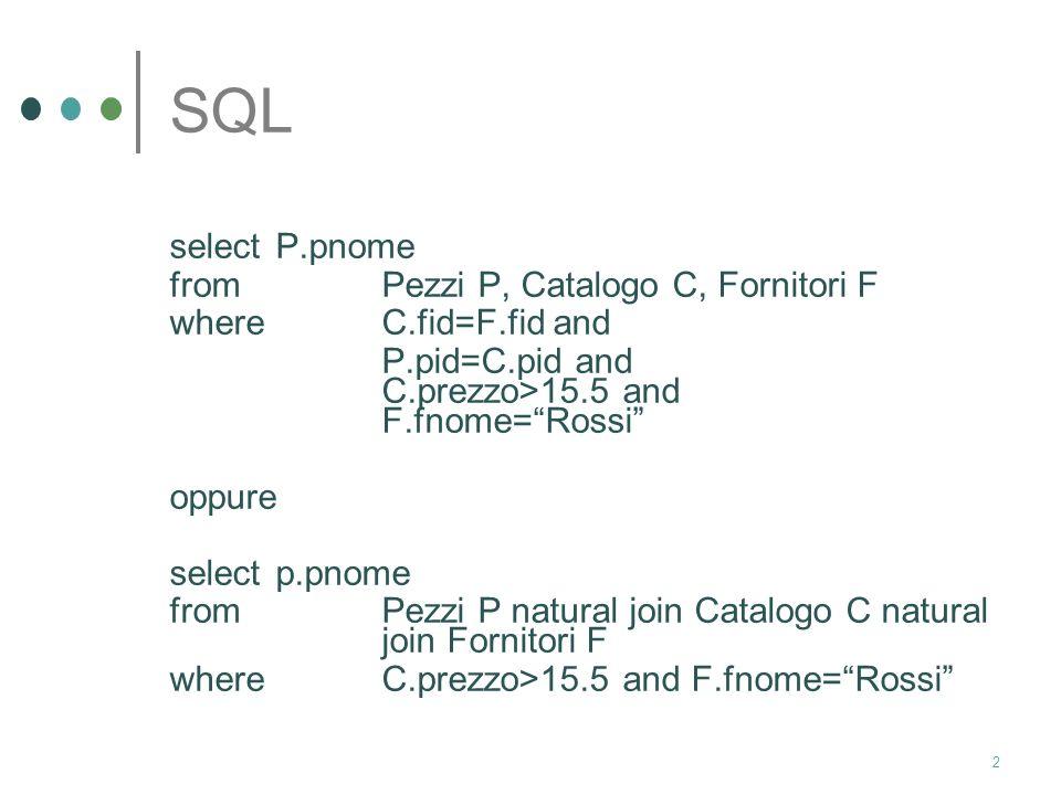 SQL select P.pnome from Pezzi P, Catalogo C, Fornitori F