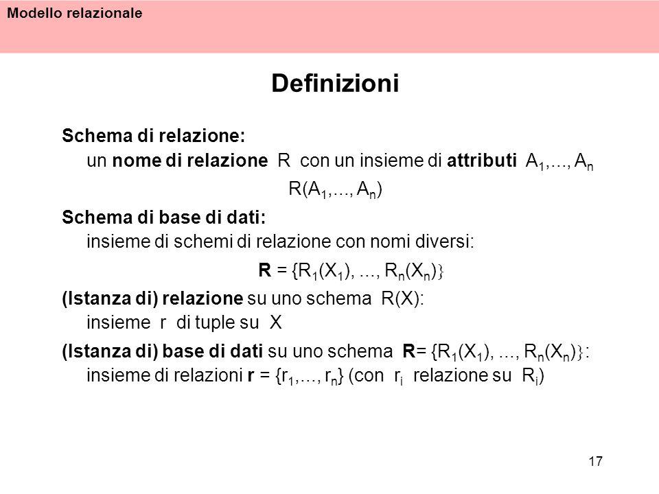 Definizioni Schema di relazione: un nome di relazione R con un insieme di attributi A1,..., An.