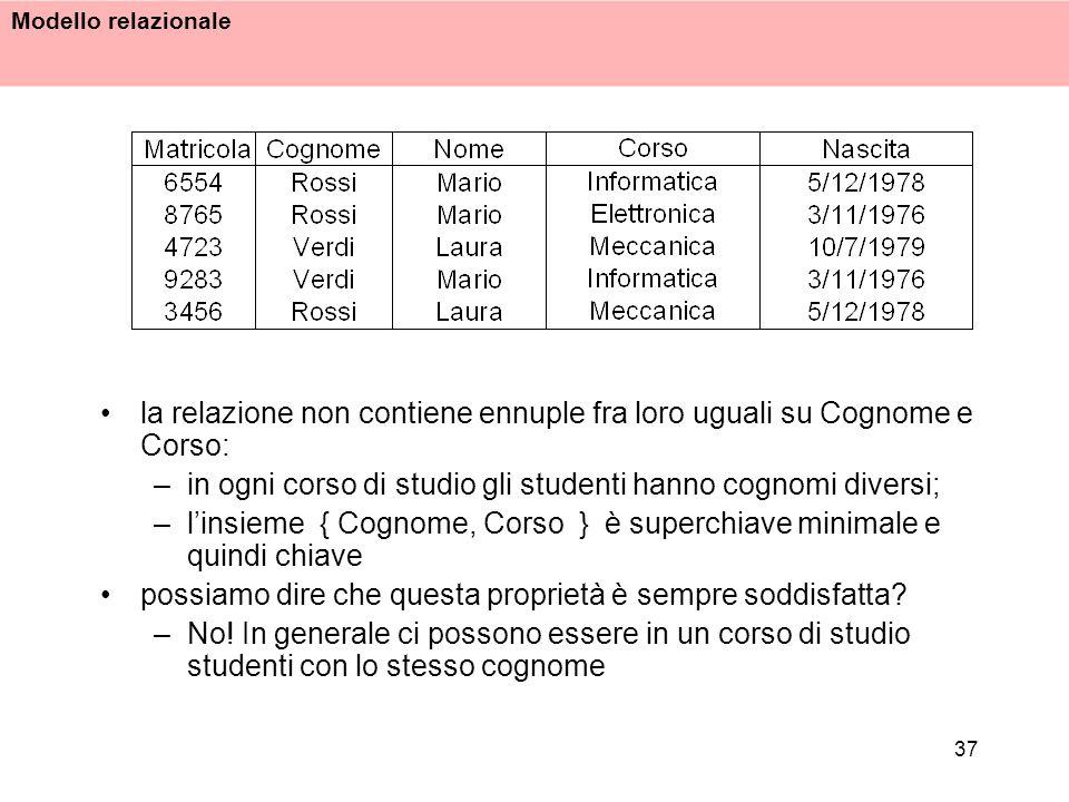 la relazione non contiene ennuple fra loro uguali su Cognome e Corso: in ogni corso di studio gli studenti hanno cognomi diversi;