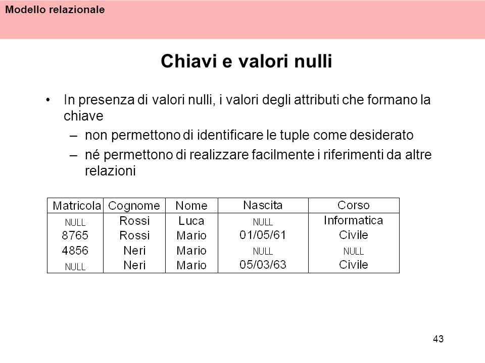Chiavi e valori nulli In presenza di valori nulli, i valori degli attributi che formano la chiave.