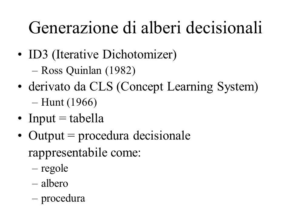 Generazione di alberi decisionali