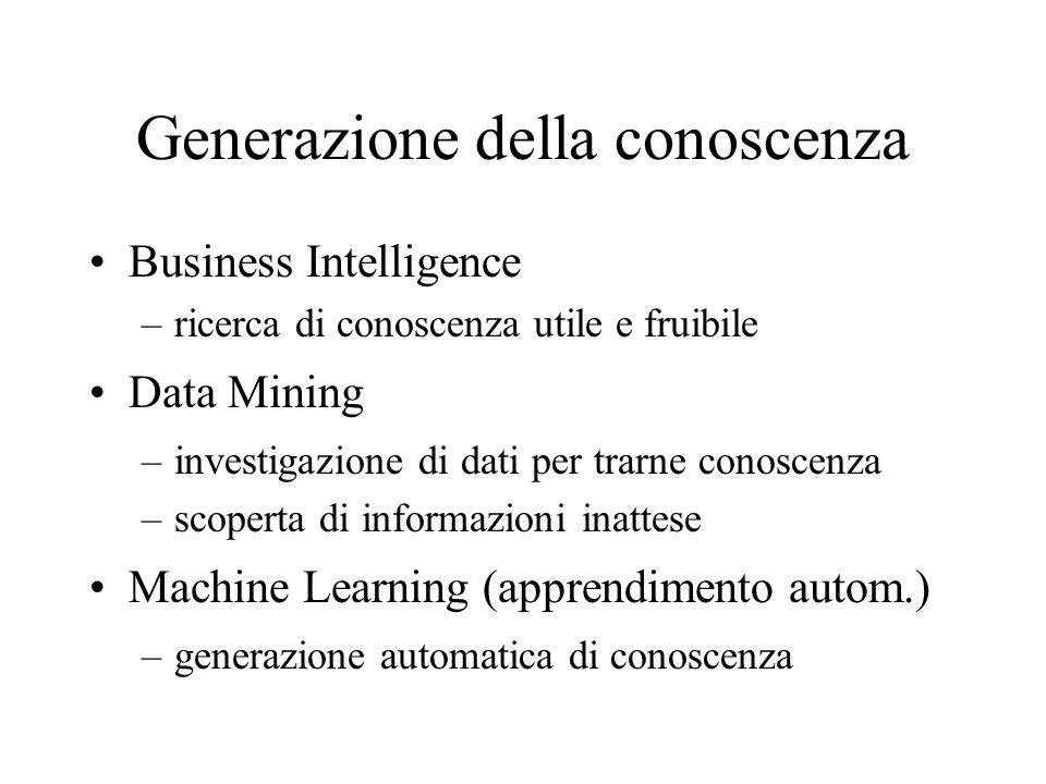 Generazione della conoscenza